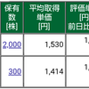 保有株式と資産状況☆2020/8/1(土)