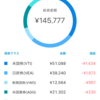 WealthNavi (ウェルスナビ)for SBI証券で投資32日目