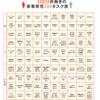 【共働き夫婦の家事分担】在宅勤務中に「AERAの家事育児100タスク表」で見える化してみた
