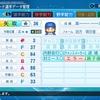 【パワプロ2020】【ミリマス】765ミリオンスターズ選手公開「矢吹可奈」