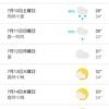来週梅雨明け!暑くなったら朝、晩トレがメインになりそう。