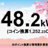 4/30の発電量は48.2kWh