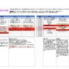 【邪心解説】魔幻の覇王軍(9月10日〜9月25日)※2018/09/17改定