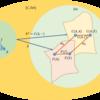 米田の補題 ー 集合値関手を積として表す