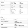 au,メールドメイン変更 「ezweb.ne.jp」→「au.com」に