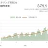 東京のCOVID-19に対する医療体制が割と限界な件