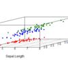 【R言語】scatterplot3dで点群に色をつけて可視化する