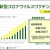 横浜市新型コロナウイルスワクチン接種状況(2021.08.03)