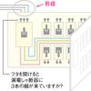 カフェが開業できない!?賃貸店舗を借りるときには電圧と電流に気を付けよう!