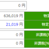 【セゾン投信】41ヶ月目!