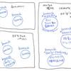 [デザイナー向けGit解説] みんなで開発できるGitのカタチ