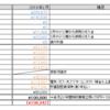 【2019年2月】家計簿〆ました!