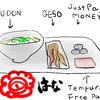 はなまるうどんの天ぷら定期券ユーザの嗜みについて