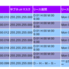 ESP-WROOM-02(ESP8266)でLチカ(ブラウザからLEDをオンオフ)をSTAモード、固定IPでやってみる