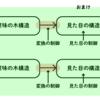Pandocの抽象データ型