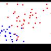 Cognitive Toolkitを使ってみる ~ 深層学習を数値データの二値分類から初めてみよう