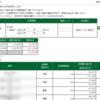 本日の株式トレード報告R2,06,30