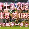 【富士S 2020】過去10年データと予想