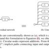 ResNetは様々な長さのパスをもつネットワークのアンサンブルとみなせる