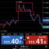 25.7pips獲得!1時間15分で5回取引。利益7710円の1分足レンジブレイク手法。