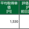 保有株式と資産状況☆2020/6/6(土)