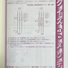 クイズdeメンテ2011年11月~地絡電流検出における2つのCT接続法