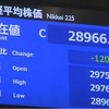 日経平均株価 1200円以上値下がり