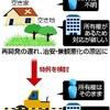 所有者不明で放置の土地、再開発促進へ新法検討