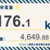 10/20〜10/26の総発電量は389.3kWh(目標比57%)でした