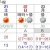 来週火曜日と水曜日雨模様