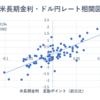 オバマケア代替法案失敗で日本の景気への影響はどうなる?
