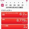 0.1tこらのダイエット63日目