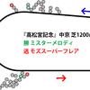 【高松宮記念・2019年】大一番でこそ絶対に譲らなかったモズスーパーフレア|逃げ馬レース結果