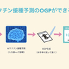 サーバーサイドで動的にOGP画像をシュッと作る方法 - FastAPIとCairoSVGで作る画像生成API