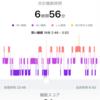 Huaweiヘルスケアアプリで睡眠スコアが計測できるようになりました。