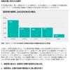 やっぱりアメリカ株は魅力、だけど日本の中小型株への投資も続けたいと思った資料見つけた