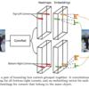 キーポイント系物体検出モデル その1:「CornerNet: Detecting Objects as Paired Keypoints」を読んでみました