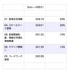 2020/11/05(木)