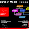 Oracle 11gの環境構築
