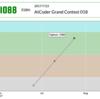 AtCoder Grand Contest 018