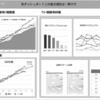 日経BizGateの連載「デジタル変革マーケティング」、「消費者視点とビジネス視点を両立させる」には何が必要?