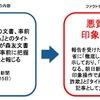 朝日新聞が「改ざん前の文書、事前把握認める」と書いた記事タイトルを書き換えるも、見出し詐欺は放置のまま