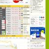 日経平均株価 クリスマスに2万円割れ