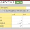 セルフ【アフェリエイト】2日間で14,960円!