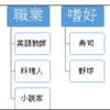 高校受験英語長文読解指導法③―追加シグナルのalsoに注目する