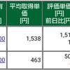 保有株式と資産状況☆2020/5/30(土)