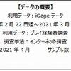 ゲームエイジ総研がiGageによる【ウマ娘プリティーダービー RMT】ユーザーの年齢層やプレイ時間などの調査結果を公開