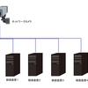 カメラに何台もレコーダーを接続する