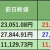 日本信号(6741) 理論株価 > 上場来高値(91年6月17日)
