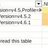.NET  Frameworkから.NET Coreへの移行を思索する
